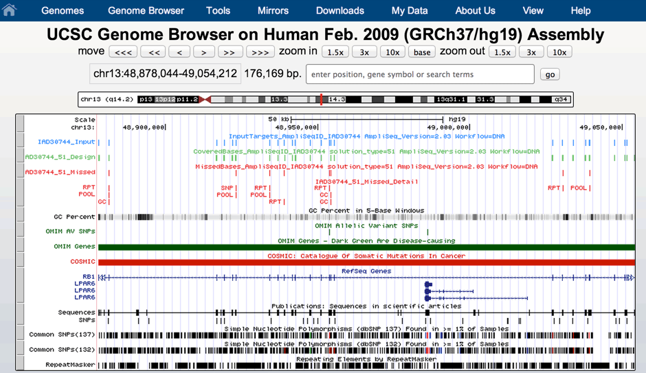 Screenshot of the UCSC Genome Browser